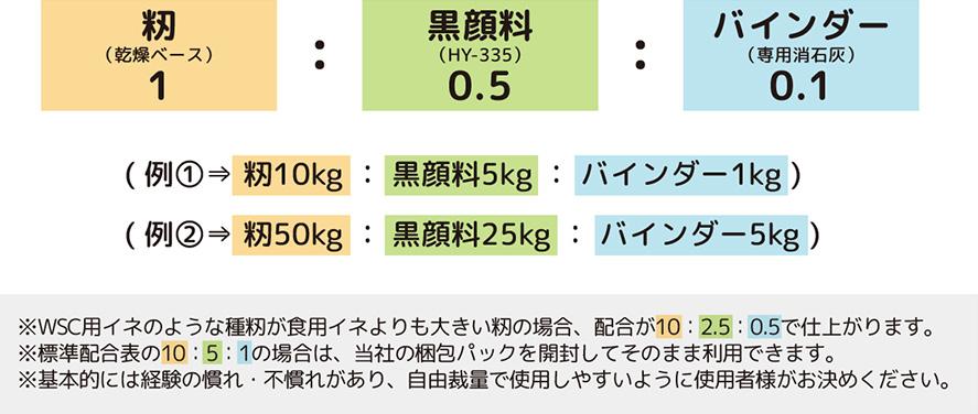 標準原料配合比(当社推奨)